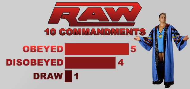 Raw-Commandments---Tally-compressor